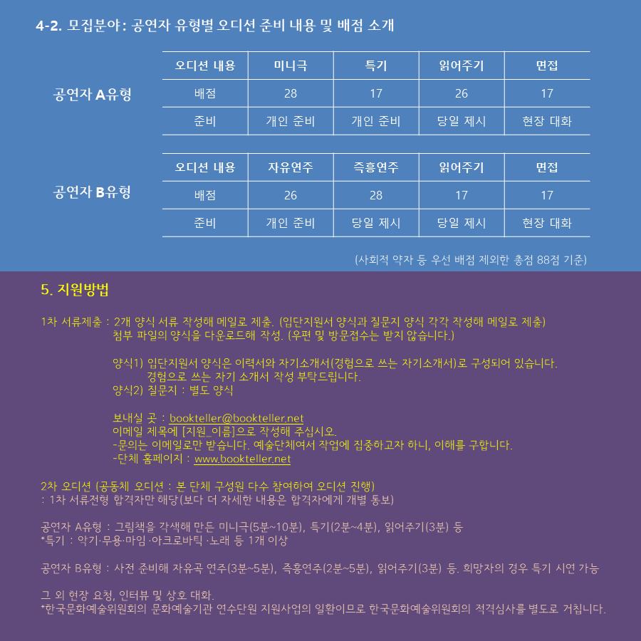 2021채용공고_이야기꾼의책공연 (4).PNG